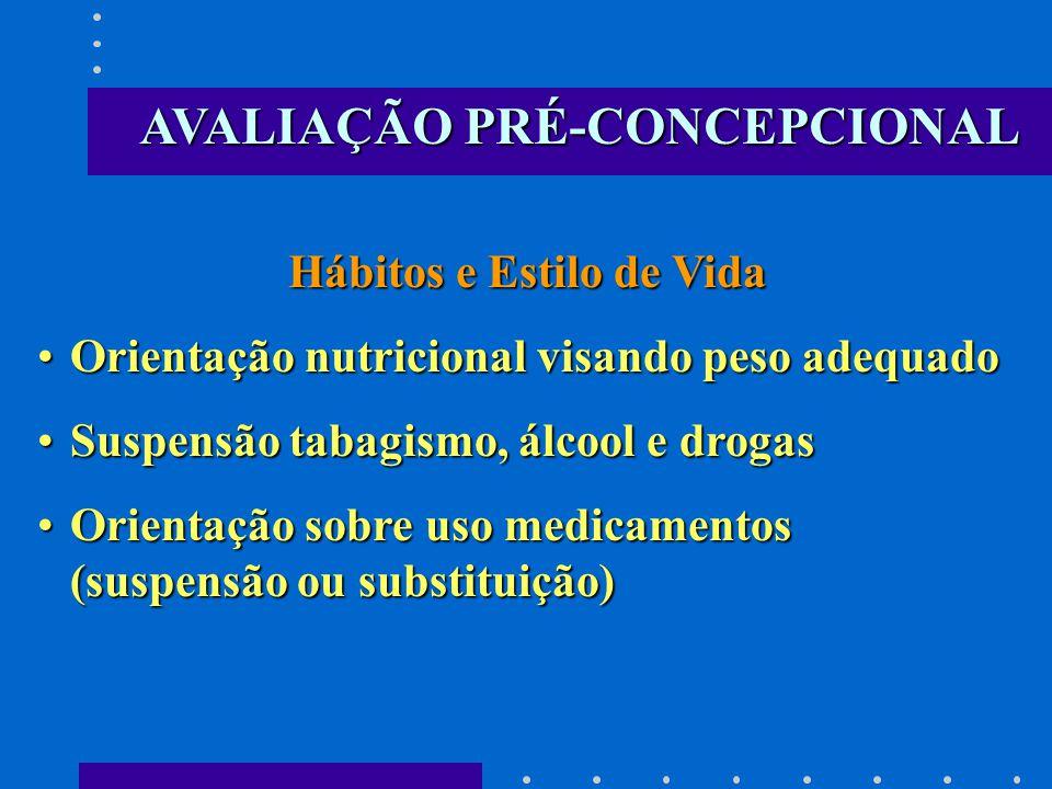 Hábitos e Estilo de Vida Hábitos e Estilo de Vida Orientação nutricional visando peso adequadoOrientação nutricional visando peso adequado Suspensão t