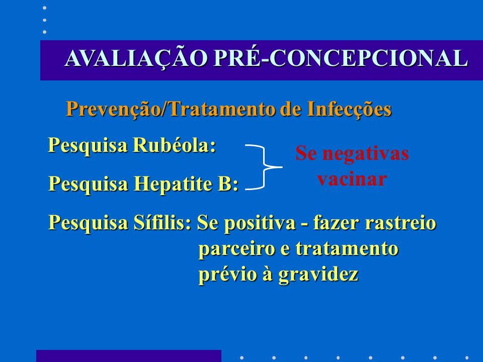 Pesquisa Rubéola: Pesquisa Rubéola: Pesquisa Hepatite B: Pesquisa Hepatite B: Pesquisa Sífilis: Se positiva - fazer rastreio parceiro e tratamento prévio à gravidez Pesquisa Sífilis: Se positiva - fazer rastreio parceiro e tratamento prévio à gravidez Prevenção/Tratamento de Infecções AVALIAÇÃO PRÉ-CONCEPCIONAL Se negativas vacinar