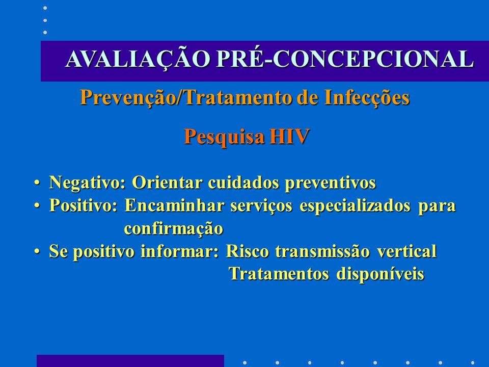 Prevenção/Tratamento de Infecções Prevenção/Tratamento de Infecções Pesquisa HIV Negativo: Orientar cuidados preventivosNegativo: Orientar cuidados pr