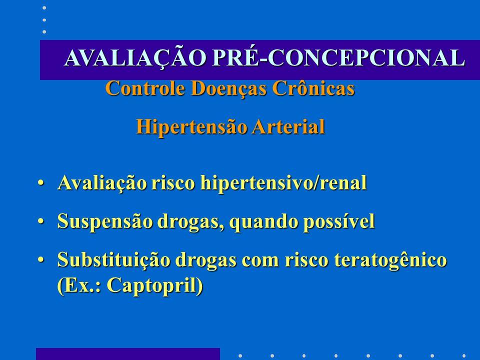 Controle Doenças Crônicas Hipertensão Arterial Avaliação risco hipertensivo/renalAvaliação risco hipertensivo/renal Suspensão drogas, quando possívelS