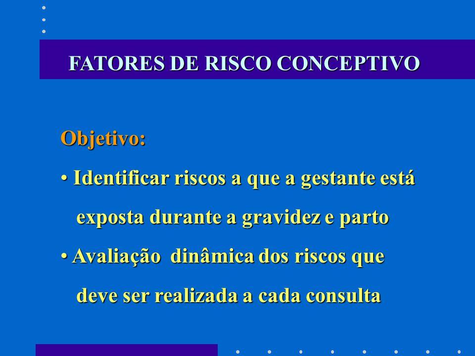 Objetivo: Identificar riscos a que a gestante está Identificar riscos a que a gestante está exposta durante a gravidez e parto exposta durante a gravi