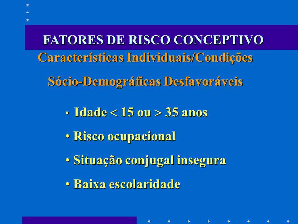 Características Individuais/Condições Sócio-Demográficas Desfavoráveis Idade 15 ou 35 anos Idade 15 ou 35 anos Risco ocupacional Risco ocupacional Sit