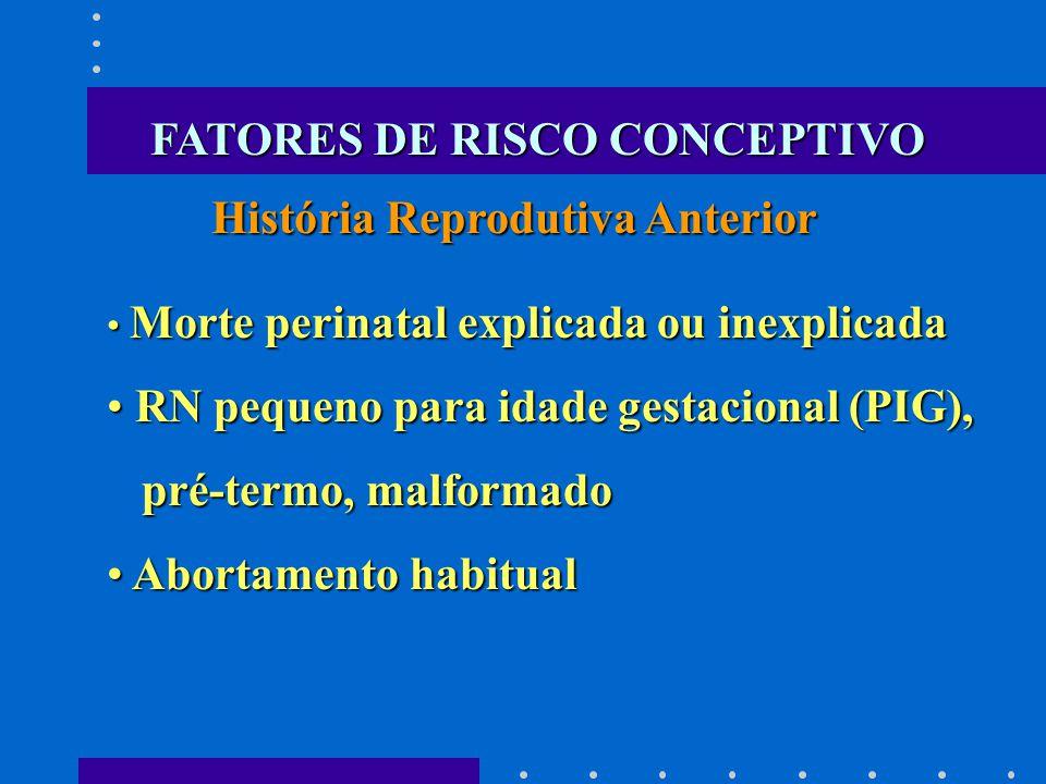 História Reprodutiva Anterior Morte perinatal explicada ou inexplicada Morte perinatal explicada ou inexplicada RN pequeno para idade gestacional (PIG