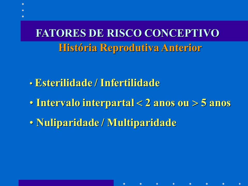 Esterilidade / Infertilidade Esterilidade / Infertilidade Intervalo interpartal 2 anos ou 5 anos Intervalo interpartal 2 anos ou 5 anos Nuliparidade /