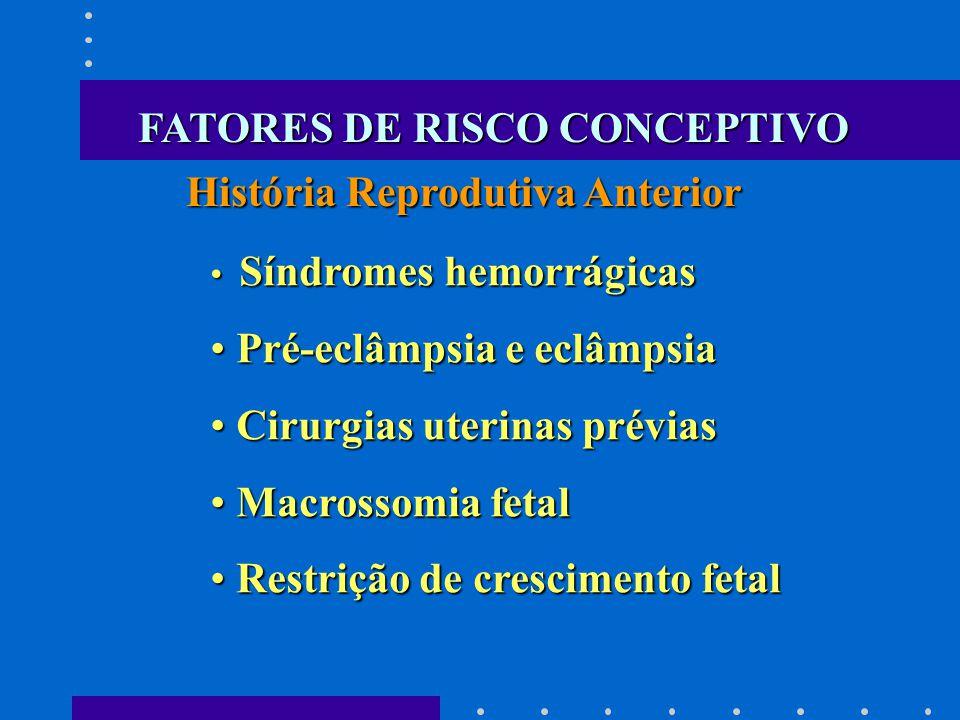 Síndromes hemorrágicas Síndromes hemorrágicas Pré-eclâmpsia e eclâmpsia Pré-eclâmpsia e eclâmpsia Cirurgias uterinas prévias Cirurgias uterinas prévias Macrossomia fetal Macrossomia fetal Restrição de crescimento fetal Restrição de crescimento fetal História Reprodutiva Anterior FATORES DE RISCO CONCEPTIVO