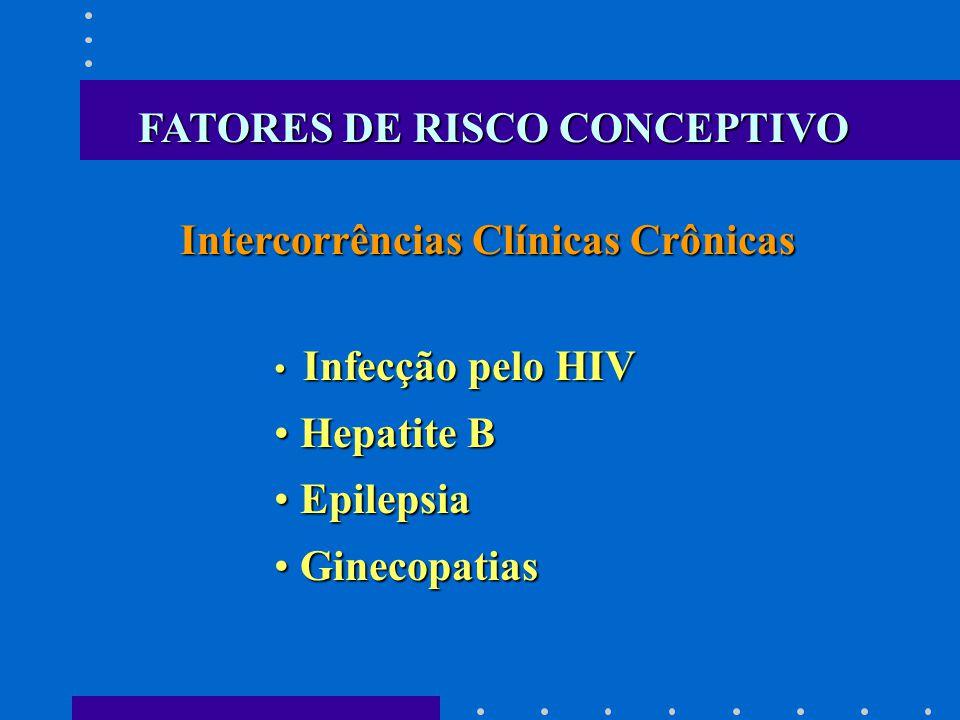 Infecção pelo HIV Infecção pelo HIV Hepatite B Hepatite B Epilepsia Epilepsia Ginecopatias Ginecopatias Intercorrências Clínicas Crônicas FATORES DE RISCO CONCEPTIVO
