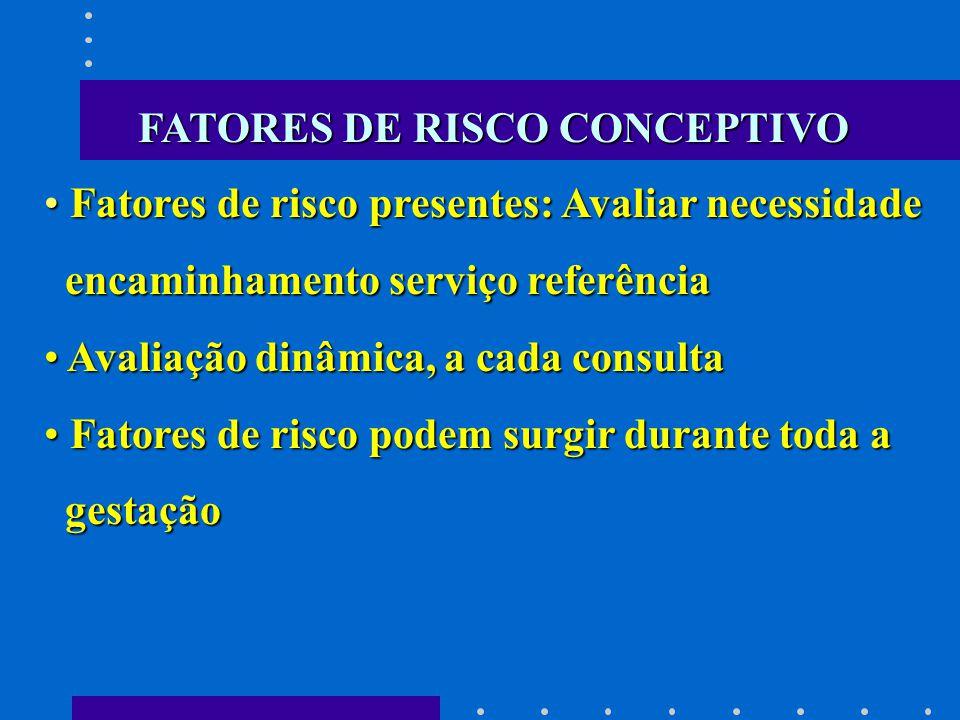 Fatores de risco presentes: Avaliar necessidade Fatores de risco presentes: Avaliar necessidade encaminhamento serviço referência encaminhamento servi