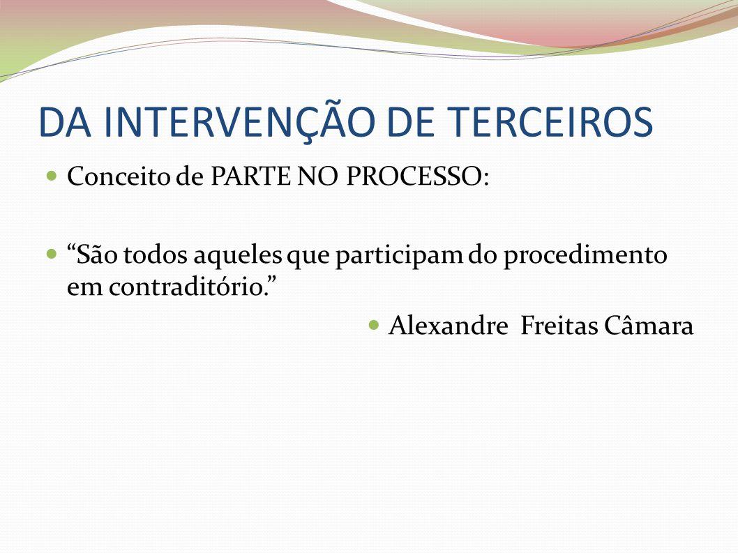 DA INTERVENÇÃO DE TERCEIROS Conceito de PARTE NO PROCESSO: São todos aqueles que participam do procedimento em contraditório. Alexandre Freitas Câmara