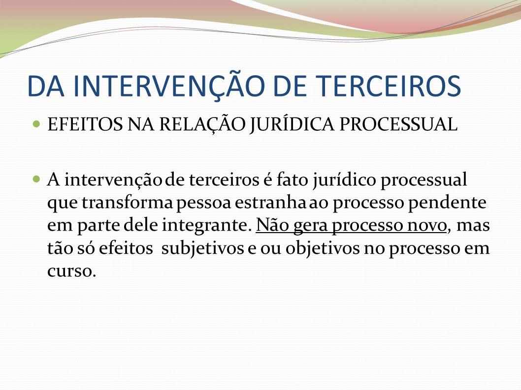 DA INTERVENÇÃO DE TERCEIROS EFEITOS NA RELAÇÃO JURÍDICA PROCESSUAL A intervenção de terceiros é fato jurídico processual que transforma pessoa estranh