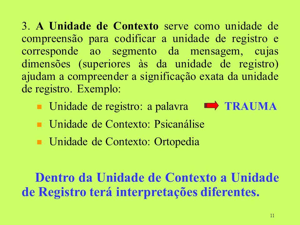 11 3. A Unidade de Contexto serve como unidade de compreensão para codificar a unidade de registro e corresponde ao segmento da mensagem, cujas dimens