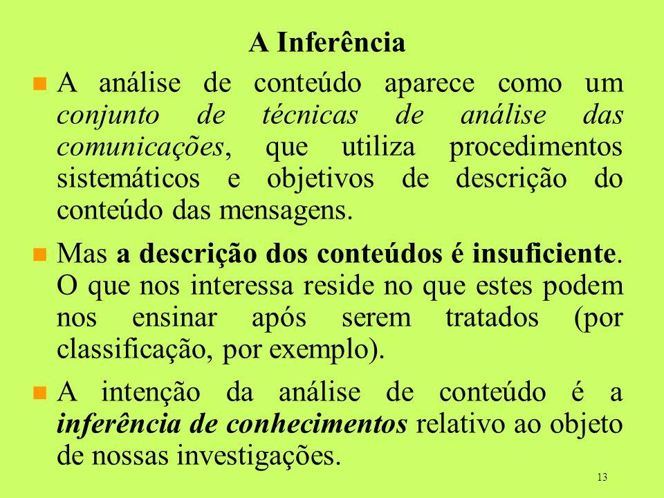 13 A Inferência A análise de conteúdo aparece como um conjunto de técnicas de análise das comunicações, que utiliza procedimentos sistemáticos e objet