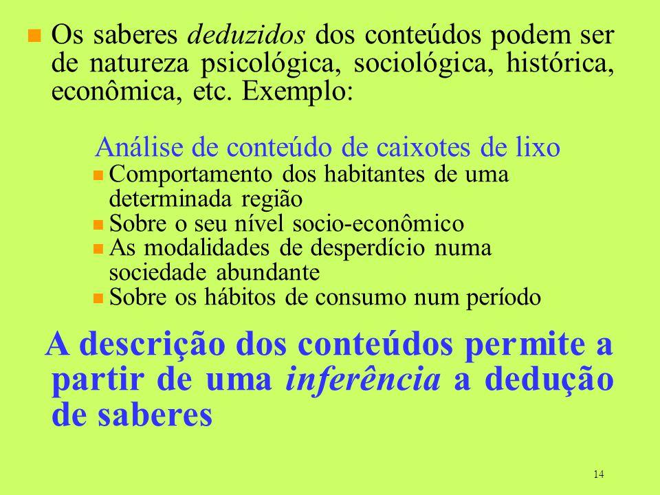 14 Os saberes deduzidos dos conteúdos podem ser de natureza psicológica, sociológica, histórica, econômica, etc. Exemplo: Análise de conteúdo de caixo
