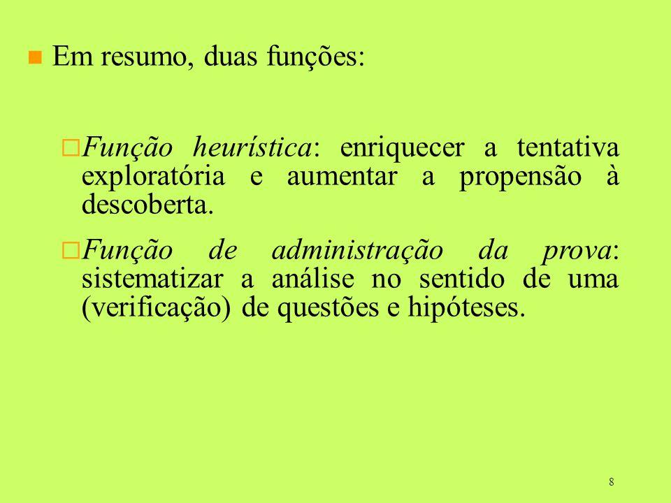 8 Em resumo, duas funções: Função heurística: enriquecer a tentativa exploratória e aumentar a propensão à descoberta. Função de administração da prov