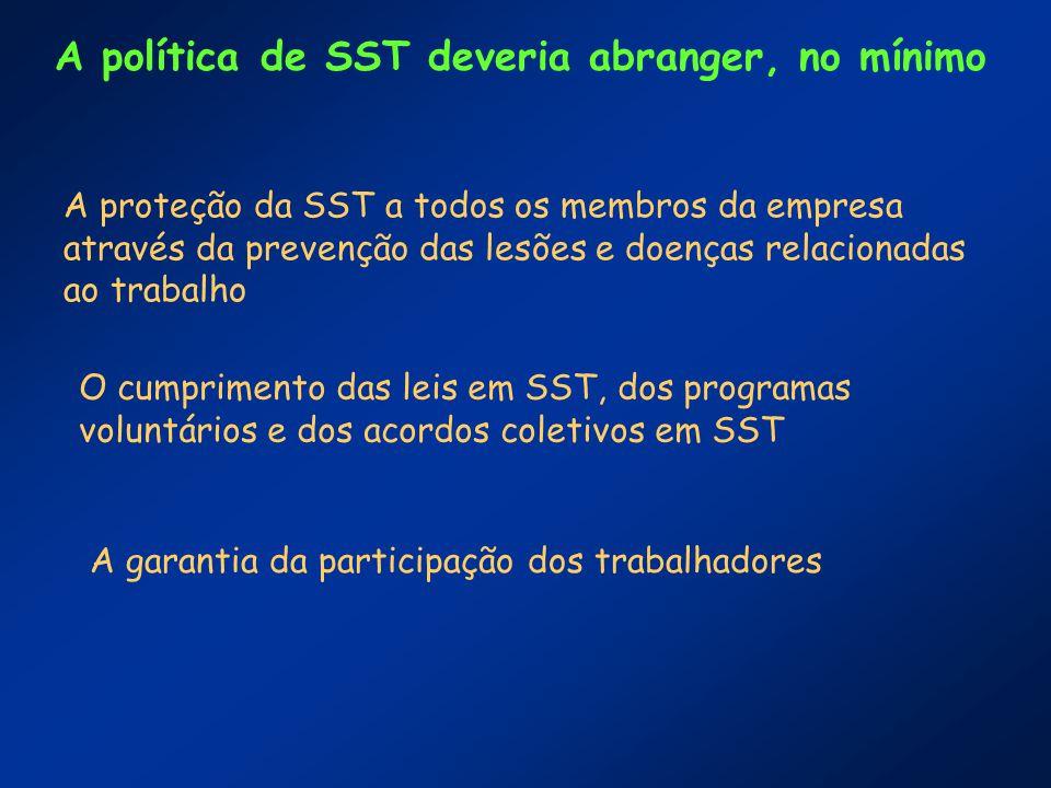 A política de SST deveria abranger, no mínimo A proteção da SST a todos os membros da empresa através da prevenção das lesões e doenças relacionadas ao trabalho O cumprimento das leis em SST, dos programas voluntários e dos acordos coletivos em SST A garantia da participação dos trabalhadores