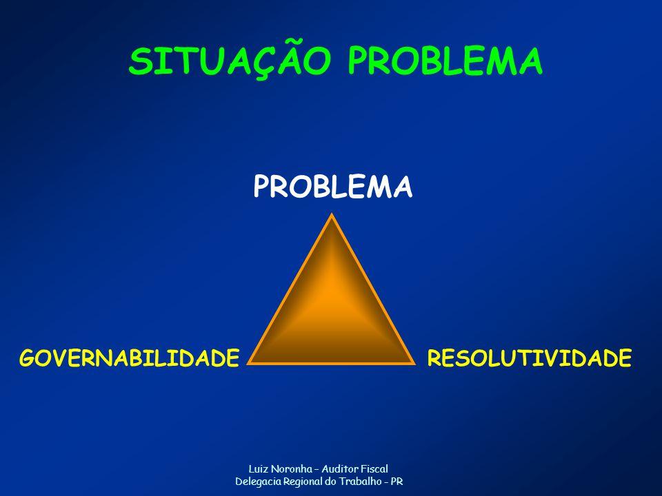 PROBLEMA GOVERNABILIDADERESOLUTIVIDADE SITUAÇÃO PROBLEMA Luiz Noronha – Auditor Fiscal Delegacia Regional do Trabalho - PR