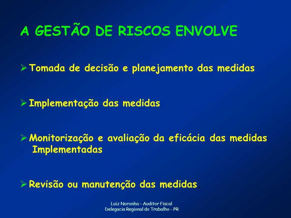 A GESTÃO DE RISCOS ENVOLVE Tomada de decisão e planejamento das medidas Implementação das medidas Monitorização e avaliação da eficácia das medidas Implementadas Revisão ou manutenção das medidas.