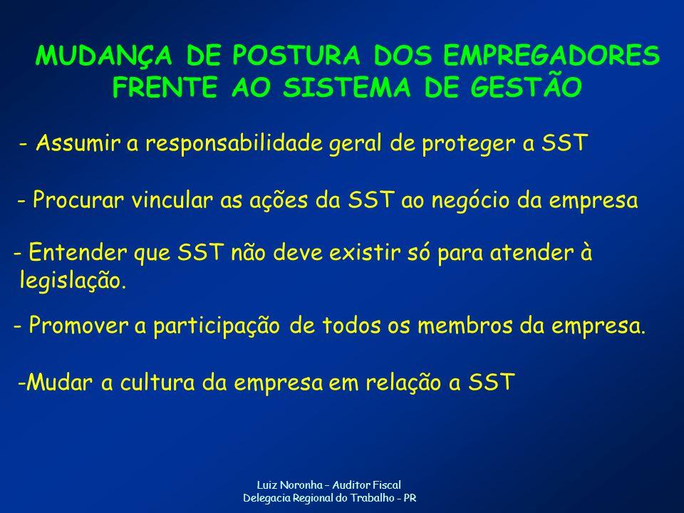 MUDANÇA DE POSTURA DOS EMPREGADORES FRENTE AO SISTEMA DE GESTÃO - Procurar vincular as ações da SST ao negócio da empresa - Entender que SST não deve existir só para atender à legislação.