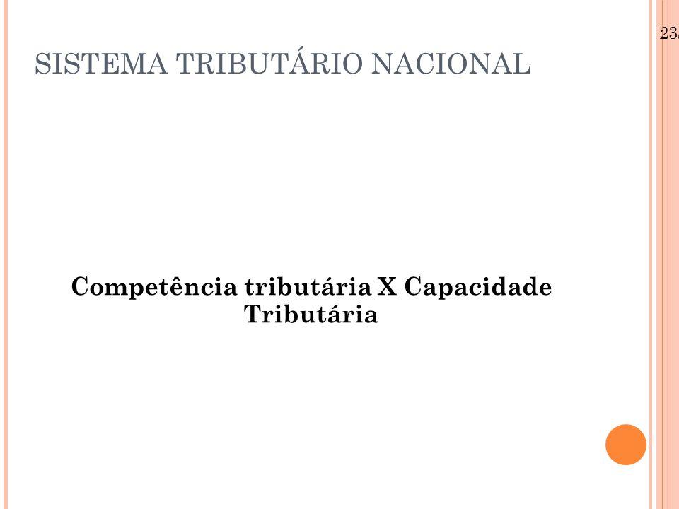 SISTEMA TRIBUTÁRIO NACIONAL Competência tributária X Capacidade Tributária