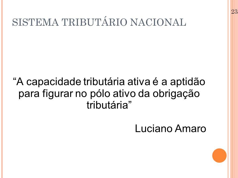 23/08/12 SISTEMA TRIBUTÁRIO NACIONAL A capacidade tributária ativa é a aptidão para figurar no pólo ativo da obrigação tributária Luciano Amaro