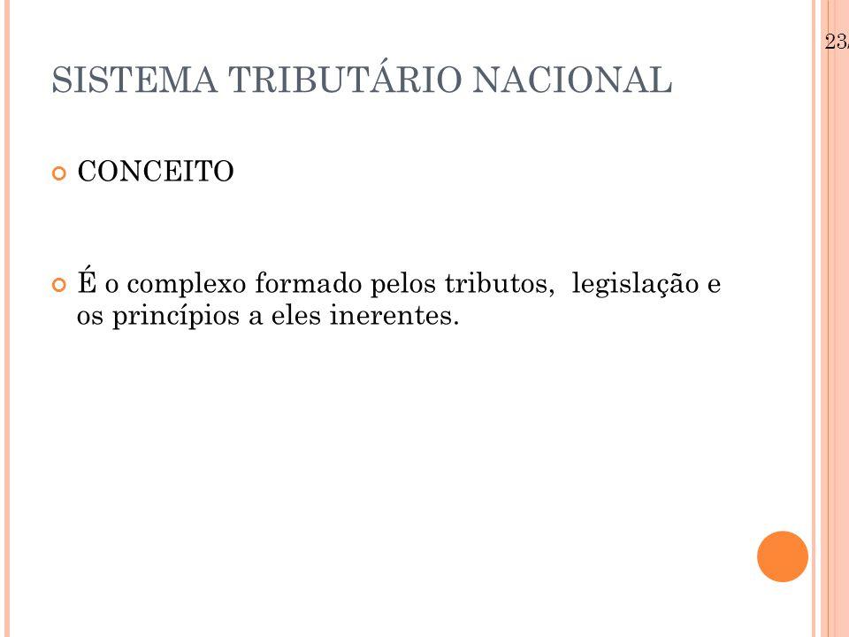 23/08/12 SISTEMA TRIBUTÁRIO NACIONAL CONCEITO É o complexo formado pelos tributos, legislação e os princípios a eles inerentes.