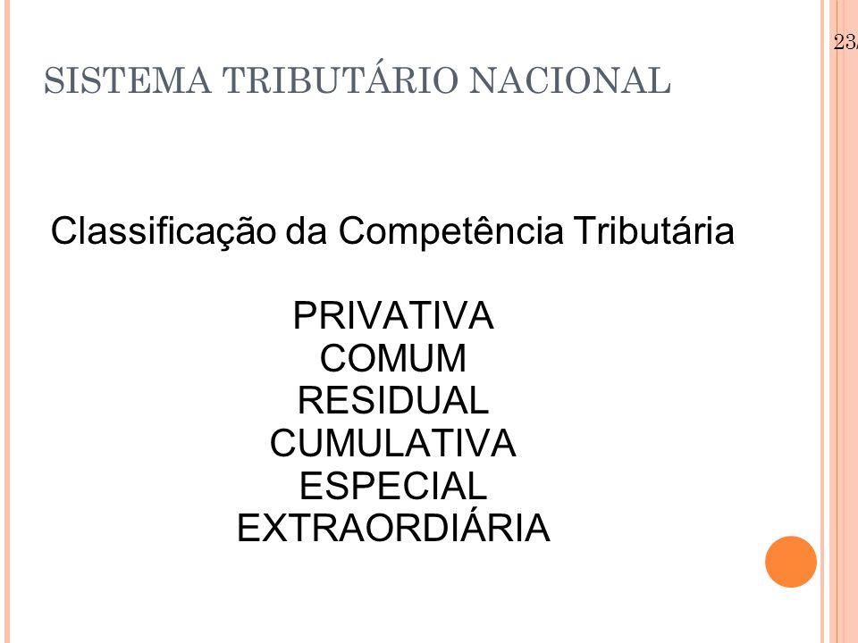 23/08/12 SISTEMA TRIBUTÁRIO NACIONAL Classificação da Competência Tributária PRIVATIVA COMUM RESIDUAL CUMULATIVA ESPECIAL EXTRAORDIÁRIA
