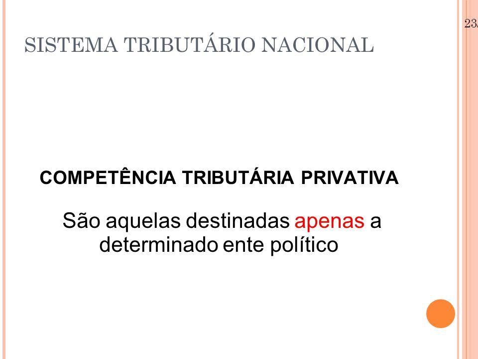 23/08/12 SISTEMA TRIBUTÁRIO NACIONAL COMPETÊNCIA TRIBUTÁRIA PRIVATIVA São aquelas destinadas apenas a determinado ente político