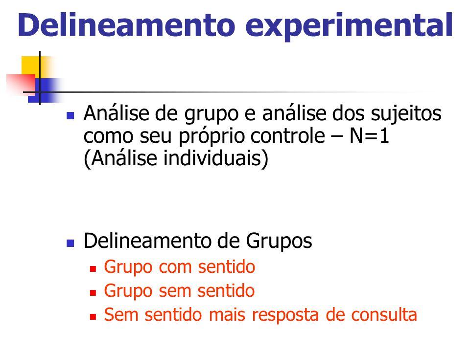 Delineamento experimental Análise de grupo e análise dos sujeitos como seu próprio controle – N=1 (Análise individuais) Delineamento de Grupos Grupo c