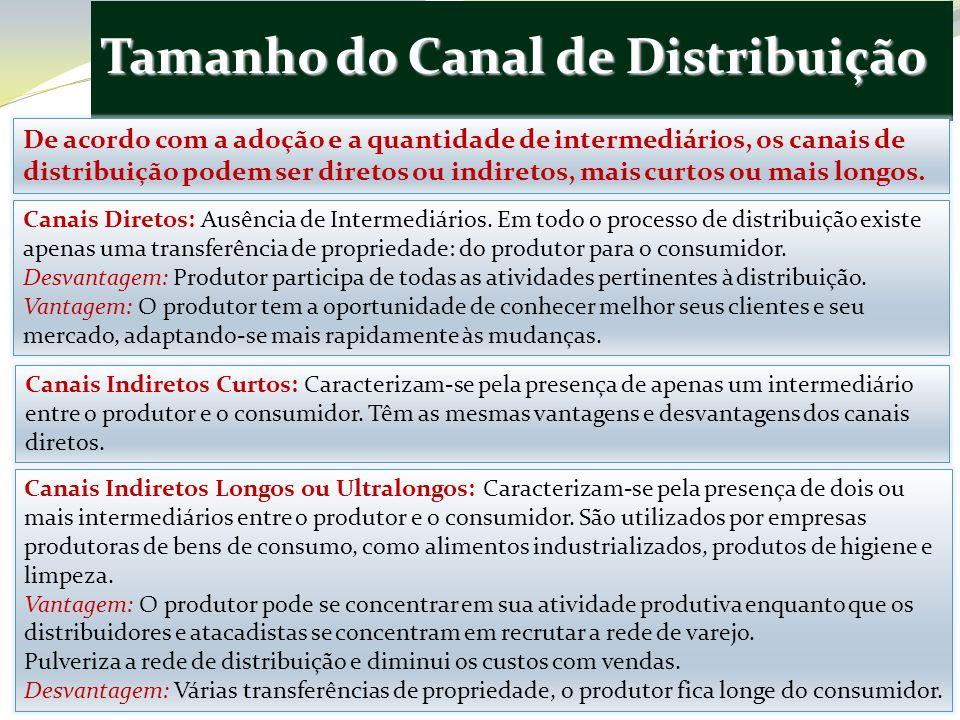 Tamanho do Canal de Distribuição De acordo com a adoção e a quantidade de intermediários, os canais de distribuição podem ser diretos ou indiretos, mais curtos ou mais longos.