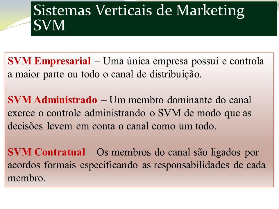SVM Empresarial – Uma única empresa possui e controla a maior parte ou todo o canal de distribuição.
