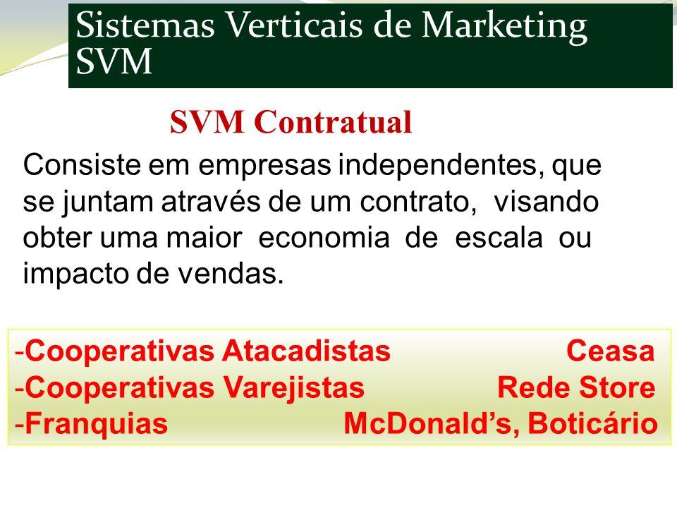 Sistemas Verticais de Marketing SVM SVM Contratual Consiste em empresas independentes, que se juntam através de um contrato, visando obter uma maior economia de escala ou impacto de vendas.