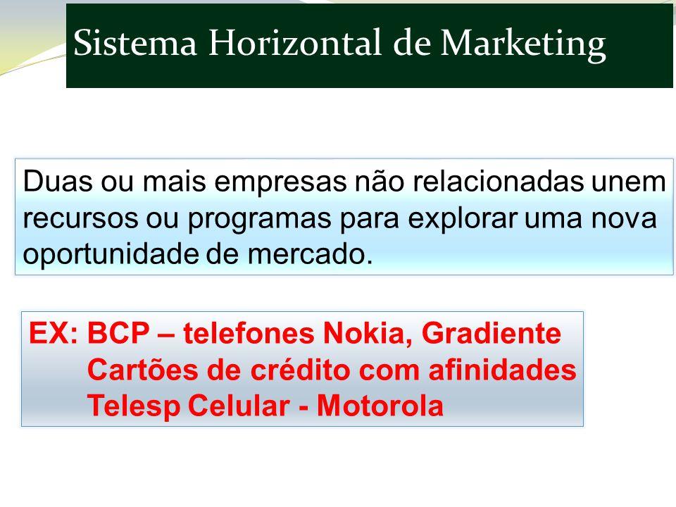 Sistema Horizontal de Marketing Duas ou mais empresas não relacionadas unem recursos ou programas para explorar uma nova oportunidade de mercado.