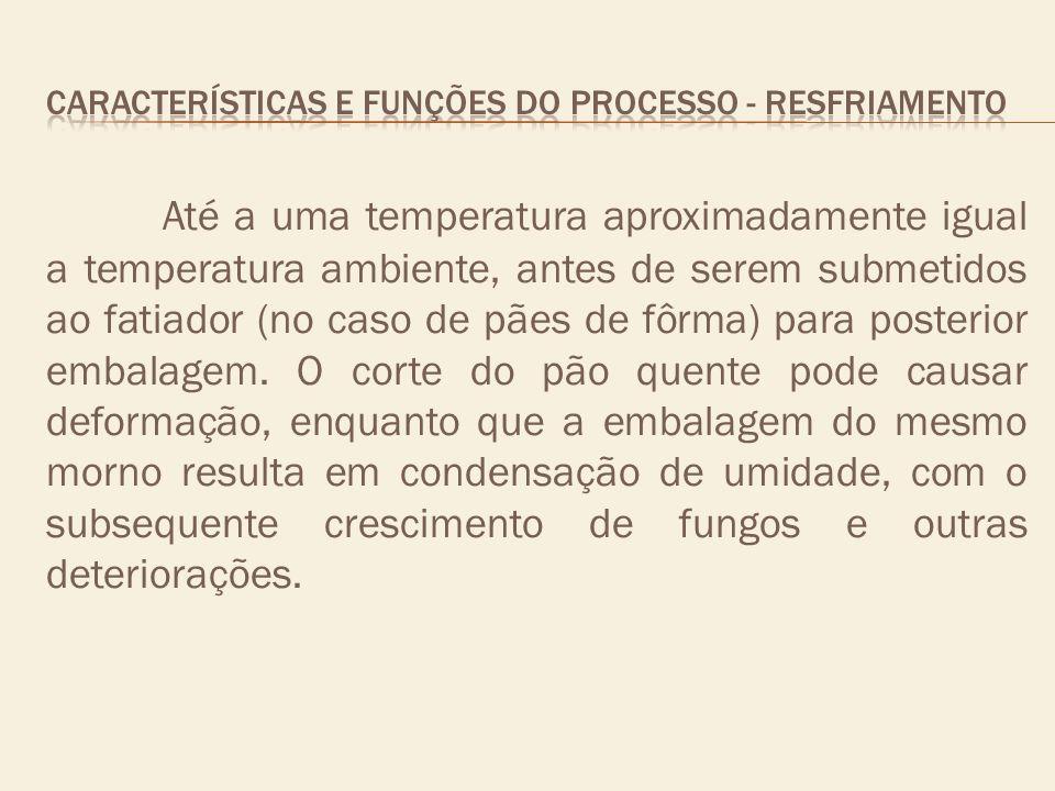 Até a uma temperatura aproximadamente igual a temperatura ambiente, antes de serem submetidos ao fatiador (no caso de pães de fôrma) para posterior em