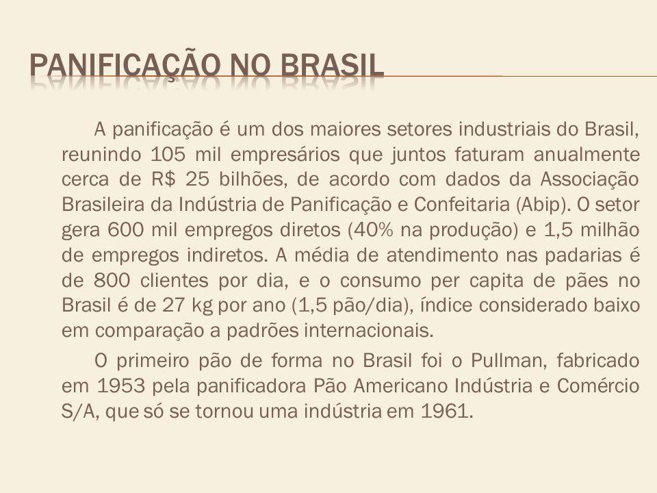 A panificação é um dos maiores setores industriais do Brasil, reunindo 105 mil empresários que juntos faturam anualmente cerca de R$ 25 bilhões, de ac