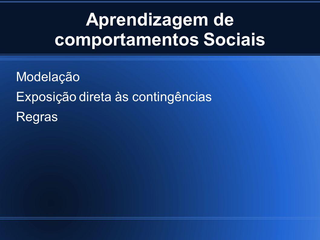 Aprendizagem de comportamentos Sociais Modelação Exposição direta às contingências Regras