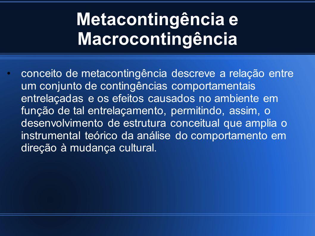 Metacontingência e Macrocontingência conceito de metacontingência descreve a relação entre um conjunto de contingências comportamentais entrelaçadas e