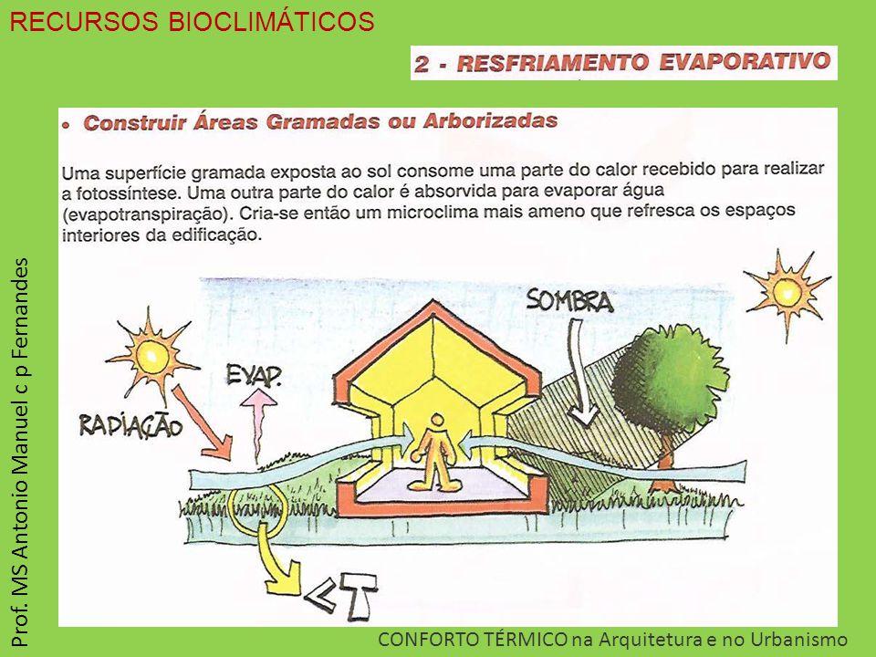 RECURSOS BIOCLIMÁTICOS Prof.