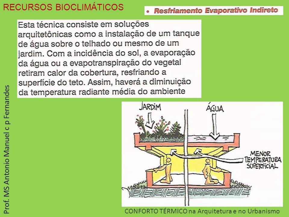 RECURSOS BIOCLIMÁTICOS CONFORTO TÉRMICO na Arquitetura e no Urbanismo Prof. MS Antonio Manuel c p Fernandes