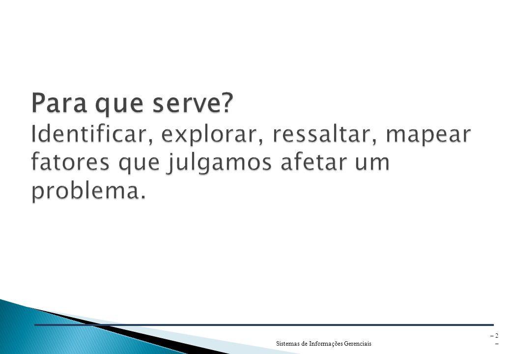 Sistemas de Informações Gerenciais – 2 –