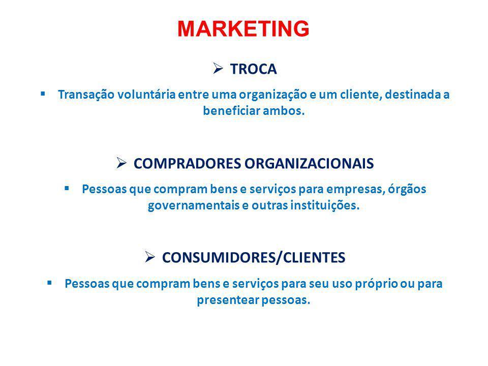MARKETING TROCA Transação voluntária entre uma organização e um cliente, destinada a beneficiar ambos. COMPRADORES ORGANIZACIONAIS Pessoas que compram