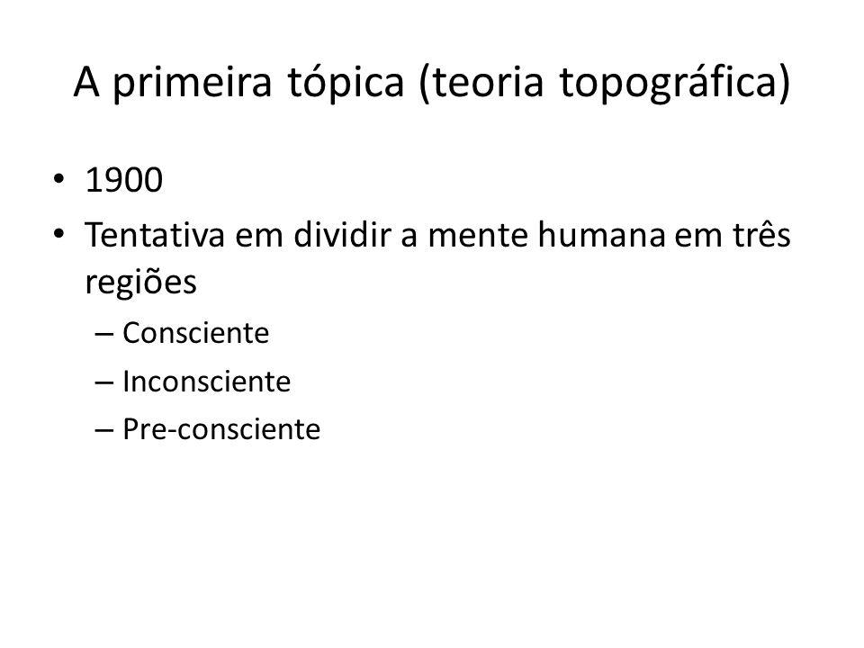 A primeira tópica (teoria topográfica) 1900 Tentativa em dividir a mente humana em três regiões – Consciente – Inconsciente – Pre-consciente