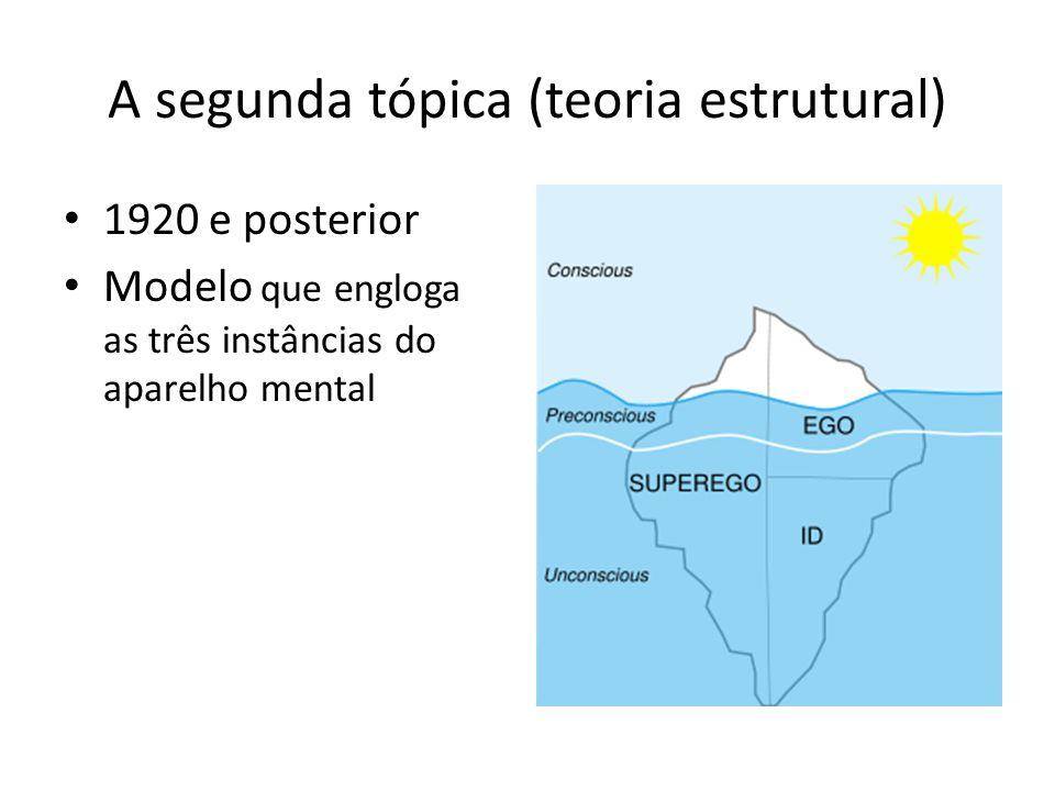 A segunda tópica (teoria estrutural) 1920 e posterior Modelo que engloga as três instâncias do aparelho mental