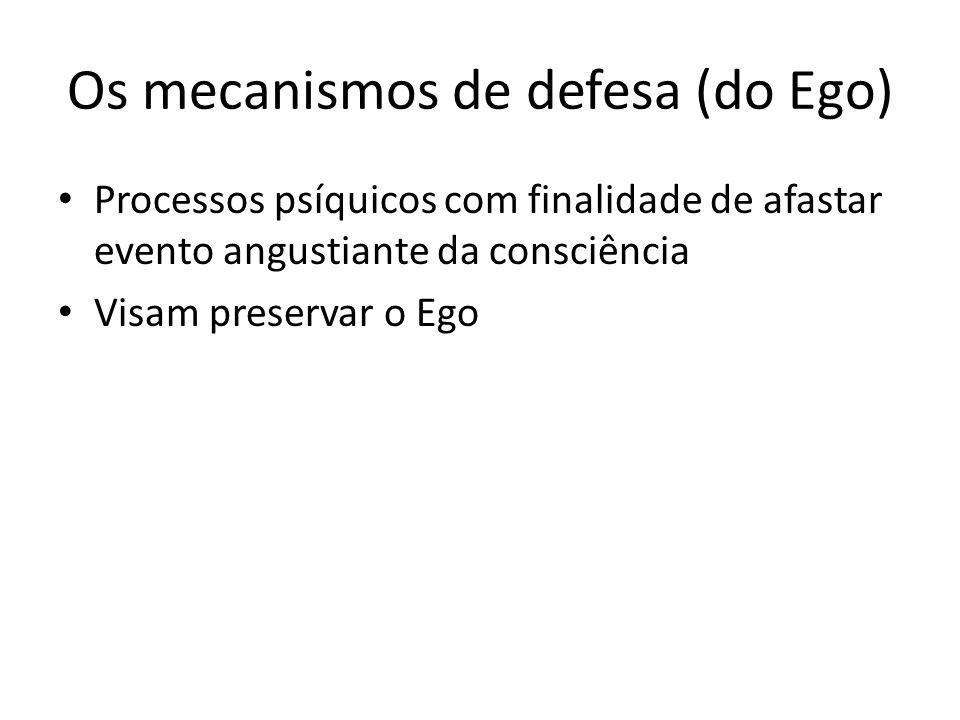 Os mecanismos de defesa (do Ego) Processos psíquicos com finalidade de afastar evento angustiante da consciência Visam preservar o Ego