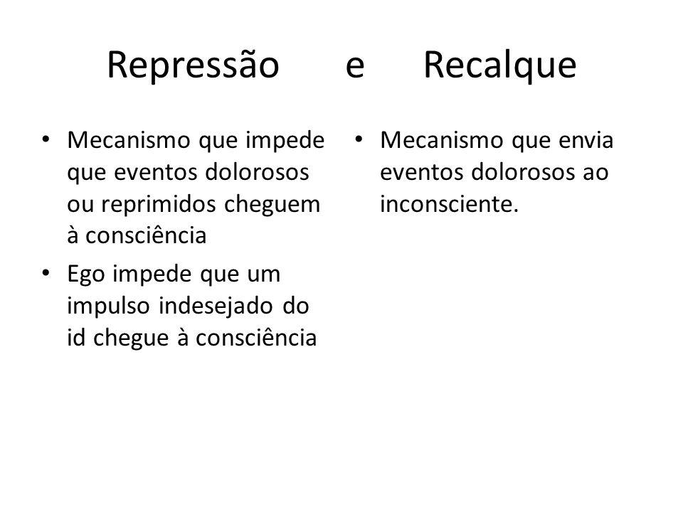 Repressão e Recalque Mecanismo que impede que eventos dolorosos ou reprimidos cheguem à consciência Ego impede que um impulso indesejado do id chegue