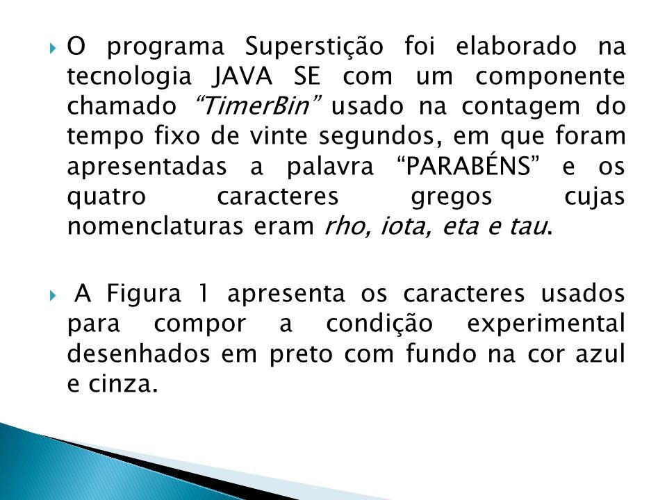 O programa Superstição foi elaborado na tecnologia JAVA SE com um componente chamado TimerBin usado na contagem do tempo fixo de vinte segundos, em que foram apresentadas a palavra PARABÉNS e os quatro caracteres gregos cujas nomenclaturas eram rho, iota, eta e tau.