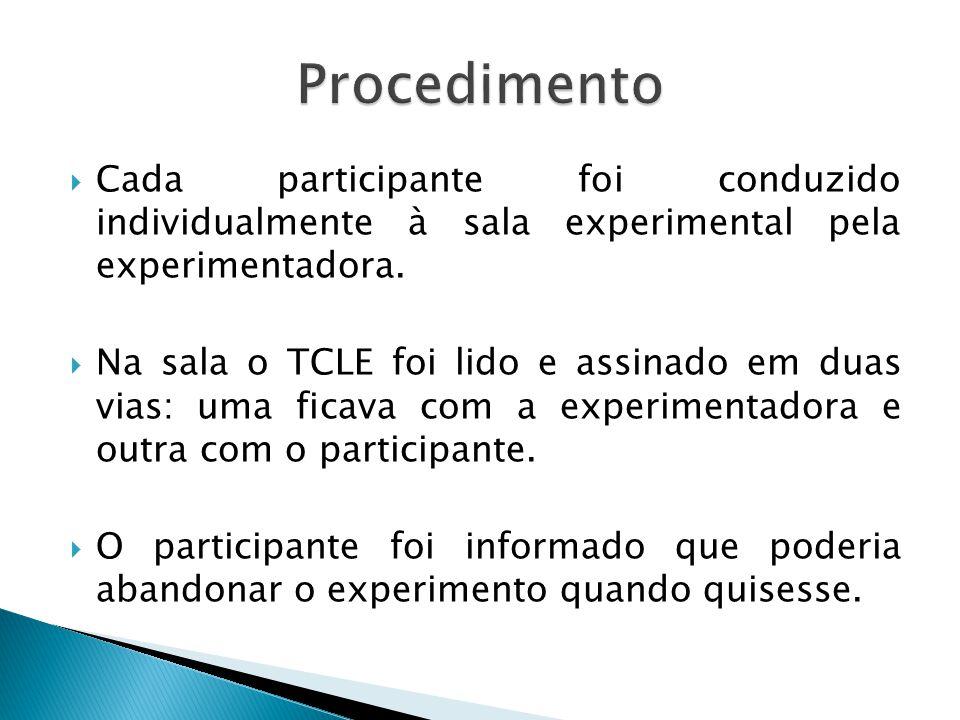 Cada participante foi conduzido individualmente à sala experimental pela experimentadora.