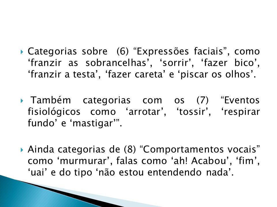 Categorias sobre (6) Expressões faciais, como franzir as sobrancelhas, sorrir, fazer bico, franzir a testa, fazer careta e piscar os olhos.