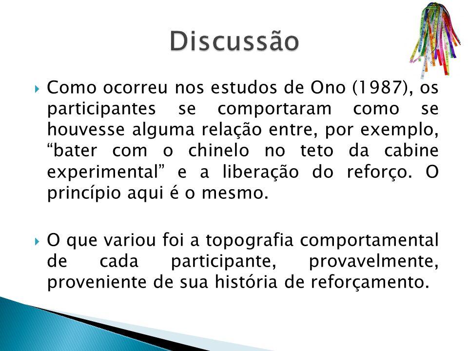Como ocorreu nos estudos de Ono (1987), os participantes se comportaram como se houvesse alguma relação entre, por exemplo, bater com o chinelo no teto da cabine experimental e a liberação do reforço.