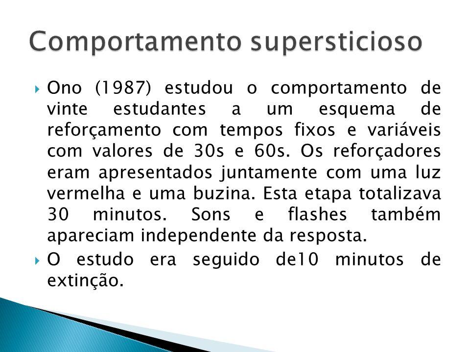 Ono (1987) estudou o comportamento de vinte estudantes a um esquema de reforçamento com tempos fixos e variáveis com valores de 30s e 60s.