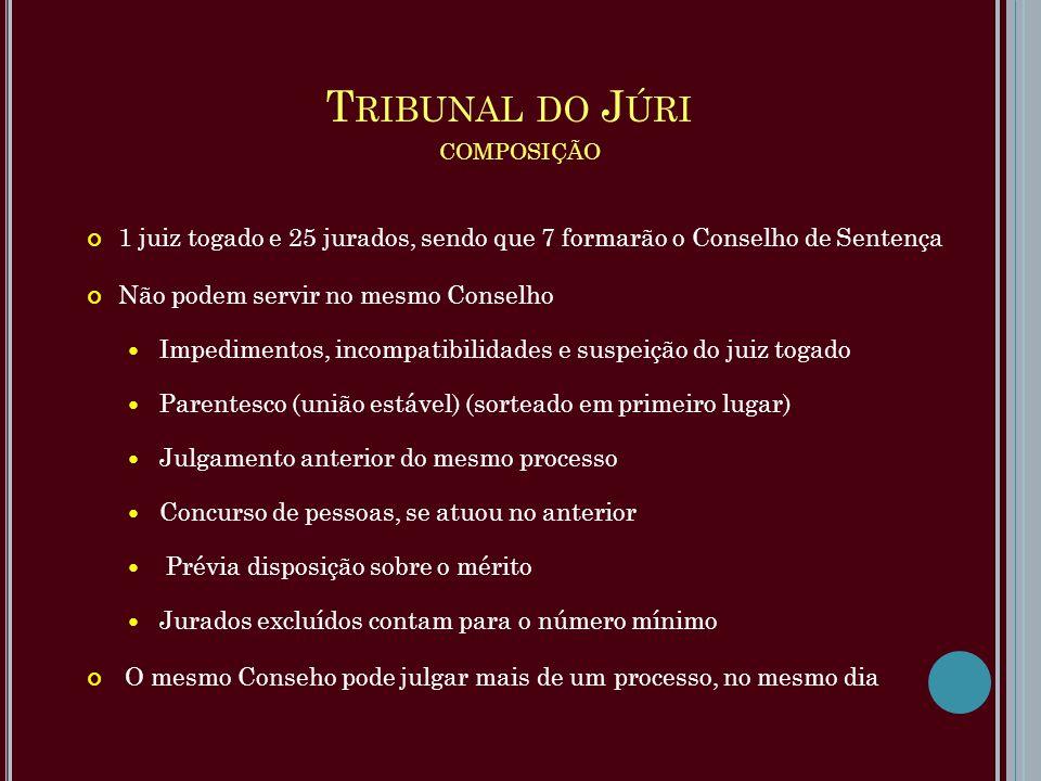 T RIBUNAL DO J ÚRI COMPOSIÇÃO 1 juiz togado e 25 jurados, sendo que 7 formarão o Conselho de Sentença Não podem servir no mesmo Conselho Impedimentos,