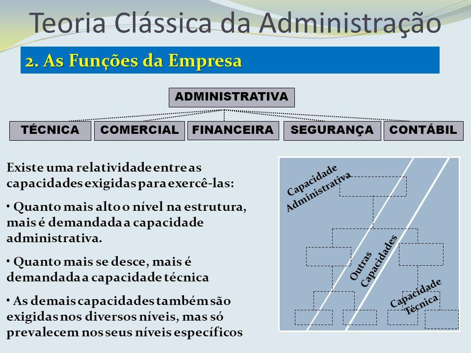 Teoria Clássica da Administração 2. As Funções da Empresa ADMINISTRATIVA TÉCNICACOMERCIALFINANCEIRASEGURANÇACONTÁBIL Existe uma relatividade entre as